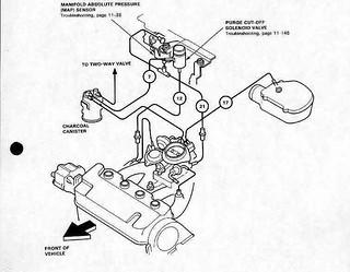 d15b2 wiring harness data wiring diagram update rh 6 mlio khunsamai de