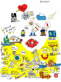 UnPlug'd 2012 Visual Notes | by giulia.forsythe