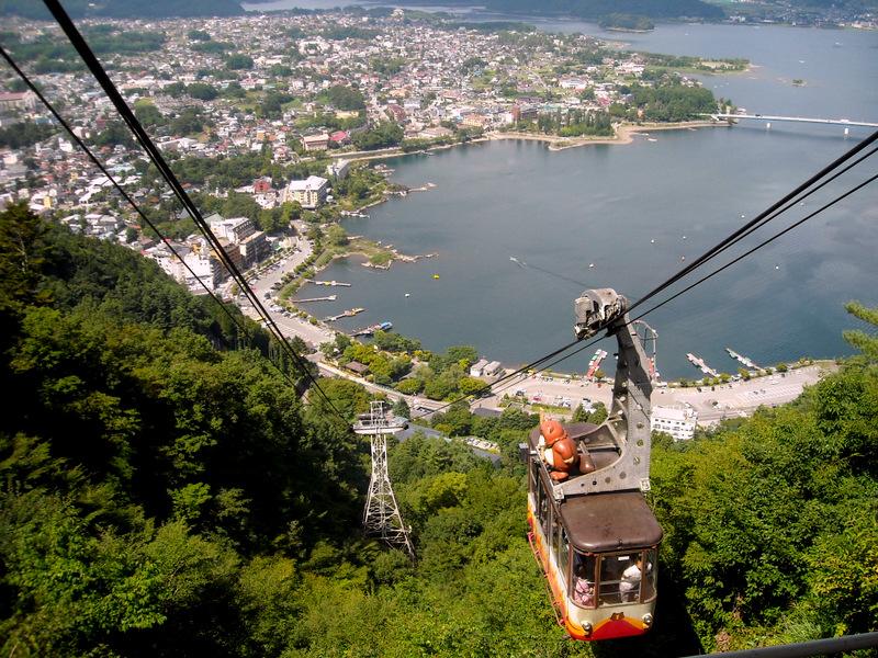 Lake Kawaguchiko & Cablecar