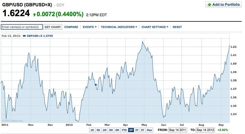 Screen shot 2012-09-14 at 2.13.19 PM
