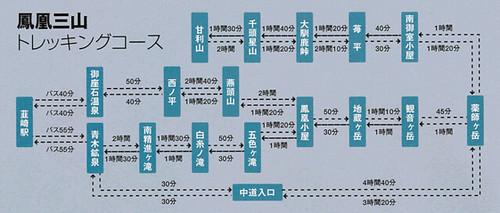 鳳凰三山 トレッキングコース-韮崎市観光協会   by ichitakabridge