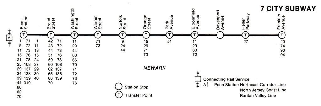Nj Transit Subway Map.Nj Transit Newark City Subway 1986 Map Roadandrailpictures Flickr