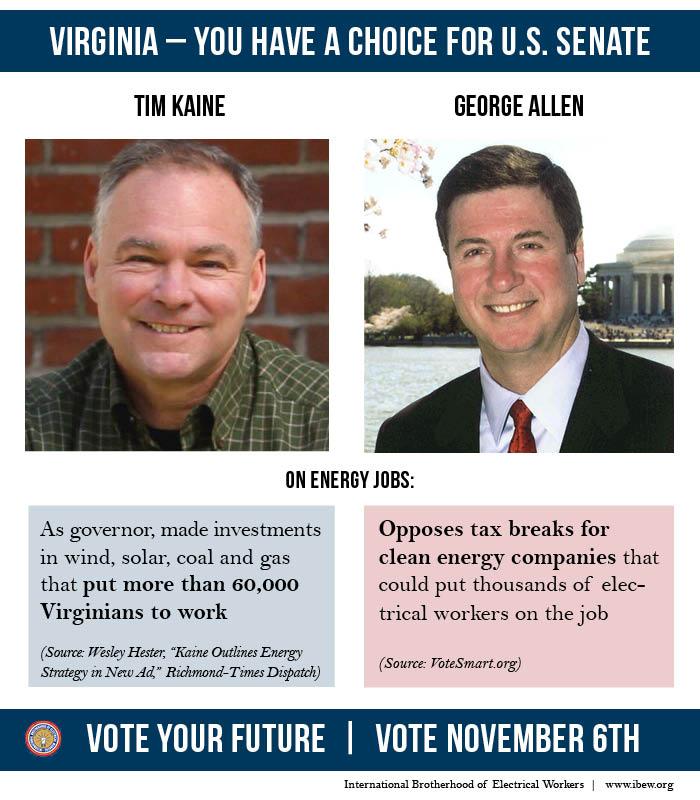 VA: Tim Kaine v  George Allen on Energy Jobs | IBEW_IO | Flickr