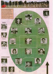 100 years of Gawler football. Team of the Century selection.