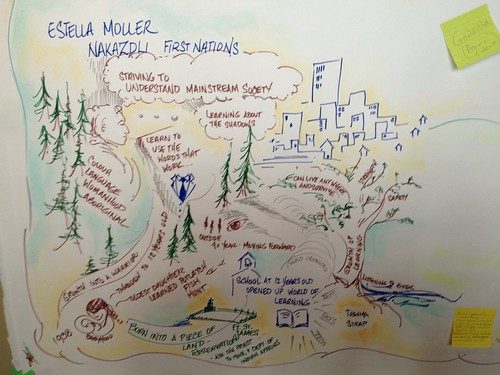 Love this representation of Estella's wonderful opening story. #myTRU #trulearn | by MrGluSniffer