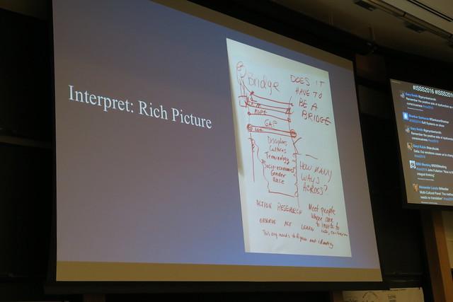 Graduate Program Team 2, Interpret Rich Picture