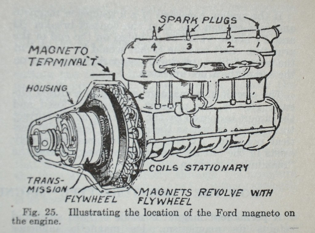 ford flywheel magneto - dyke's automotive 1928 | by andybrii