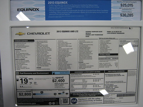 2013 CHEVROLET EQUINOX AWD LTZ - window sticker $36,285 Photo