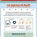 Infográfico - Estudio Ibex35