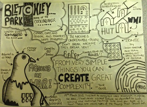 Sketchnotes from Bletchley Park - 19 March 2013 | by maccymacx