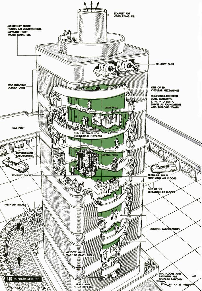 1950     Johnson Wax research tower- Frank Lloyd Wright | Flickr