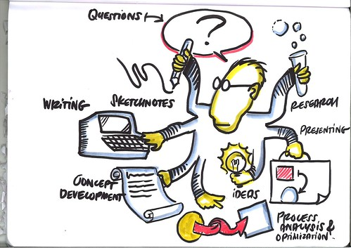 Graphic Recording: A Conversation with Somewhere (Color) | by playability_de