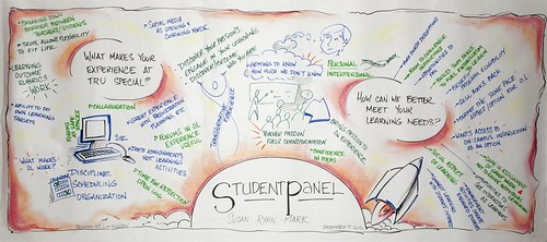 Visualization of student panel | by MrGluSniffer