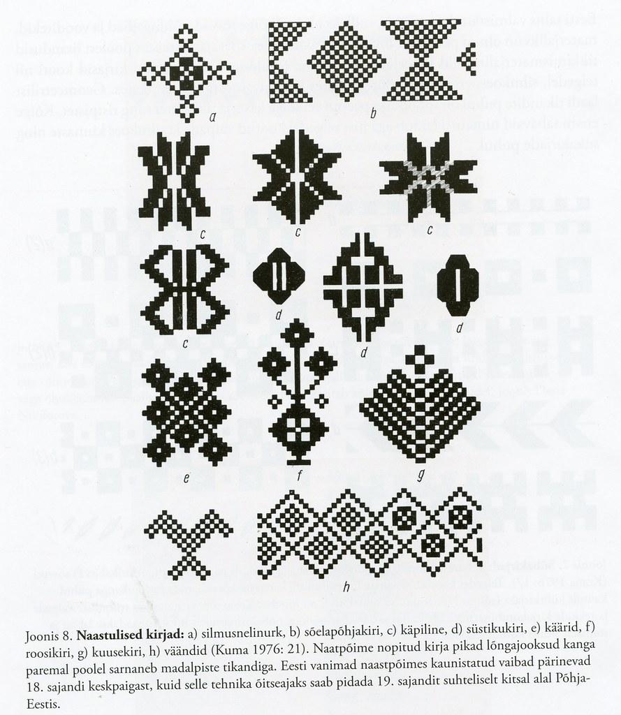 20 Servietten Porzellan Design Muster Ornamente 13