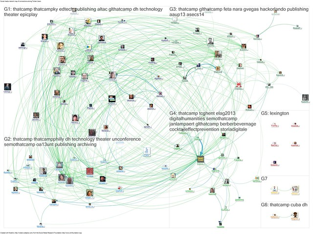 2013-06-02 07-52-09 NodeXL Twitter Search thatcamp
