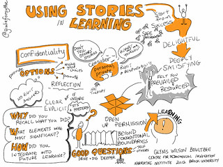 Using Stories In Learning | by giulia.forsythe