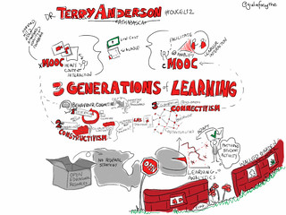 #oucel12 @terguy: MOOCs, Walled Gardens, Analytics and Network: Multi-generation pedagogical innovations [visual notes] | by giulia.forsythe