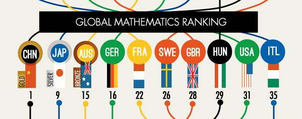 Education_Olympics_8