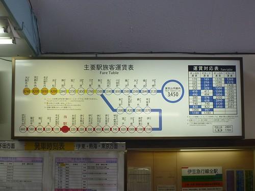 Izukyu Izu-Inatori Station | by Kzaral
