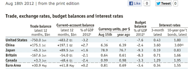 currency fundmentals