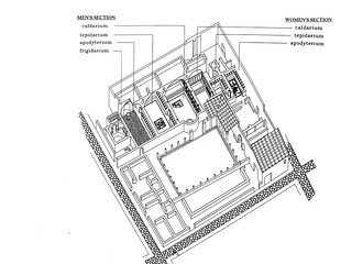 Herculaneum - Central Baths plan | by The Classical World