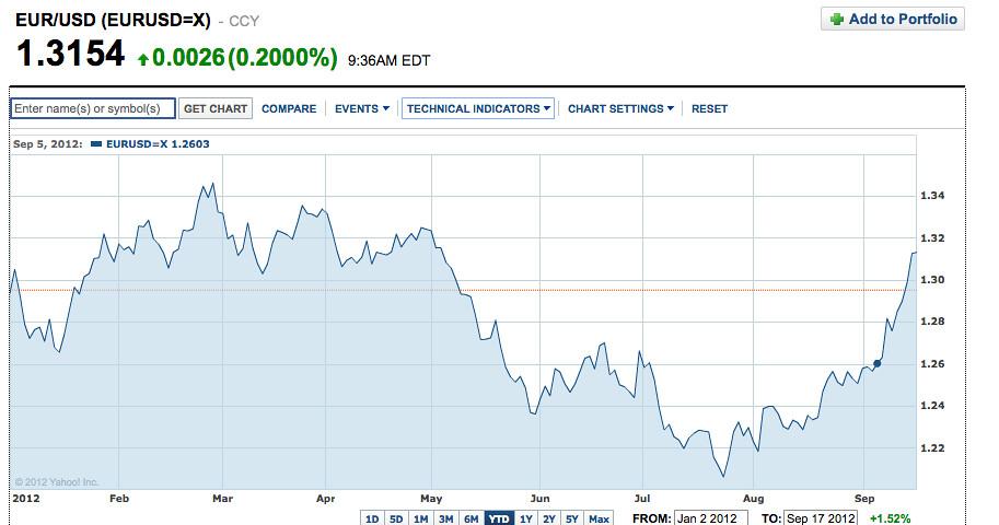 Screen shot 2012-09-17 at 9.37.34 AM