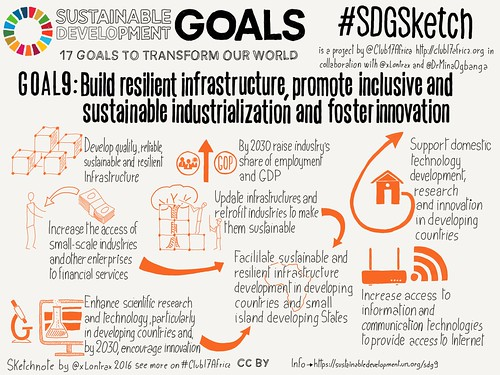 Goal 9. Industry, Innovation and Infrastructure | by xLontrax