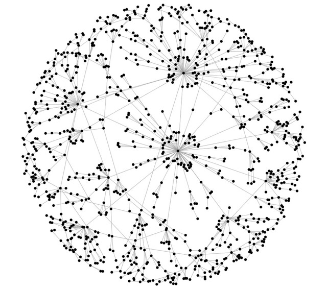 Sparse, scale-free network