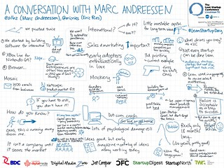 Lean Startup Day - 2012-12-03 17 - A conversation with Marc Andreessen | by sachac