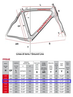 Pinarello FP Due sizing chart | Putu S Kardha | Flickr