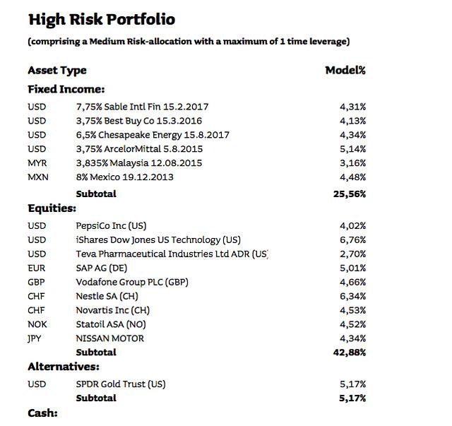 JGAM LOW-High Risk