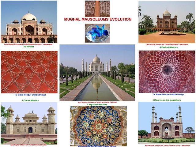 Mughal Mausoleums Evolution