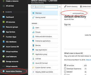 Azure Active Directory Tenant | by Mario Carrion