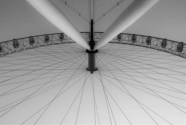 London Eye prospective