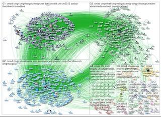 Screenshot of CMAD Social Graph by NodeXL   by jeremiah_owyang