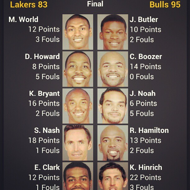 lakers #bulls final score     bullies beat up on the hapl
