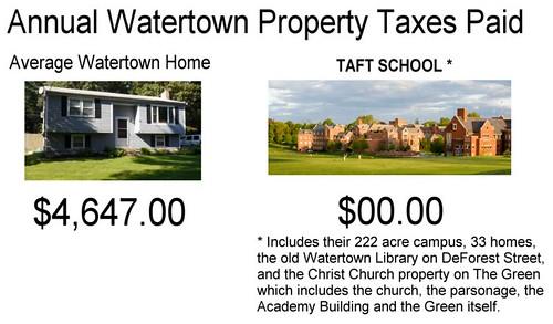 school ct taft watertown ripoff taxpayers