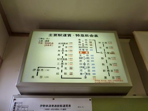 Suzuka Station, Ise Railway | by Kzaral