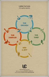Upstream Color Infographic   by David Ryan Andersson