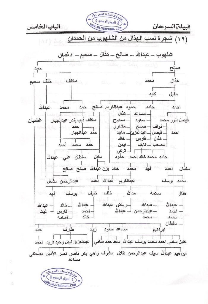 شجرة الهذال