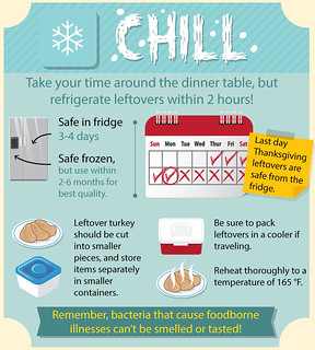 Thanksgiving - Chill | by USDA Food Safety
