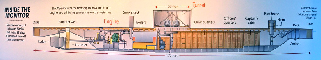 uss monitor cross-section | by piedmont fossil