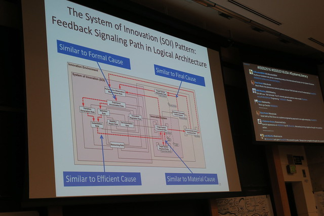 Bill Schindel, System Of Innovation Pattern