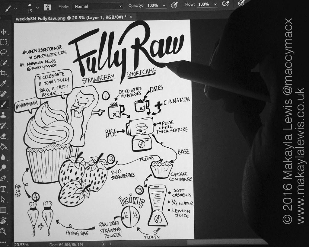 "#SketchnoteLDN weekly challenge ""Strawberry Shortcake Cupcakes Sketchipe"" YouTube video by FullyRaw Kristina (Drawn by Makayla Lewis)"