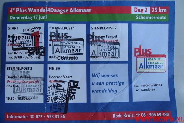 2010-0617             4 Plus Alkmaar                2e dag 25 Km (82)