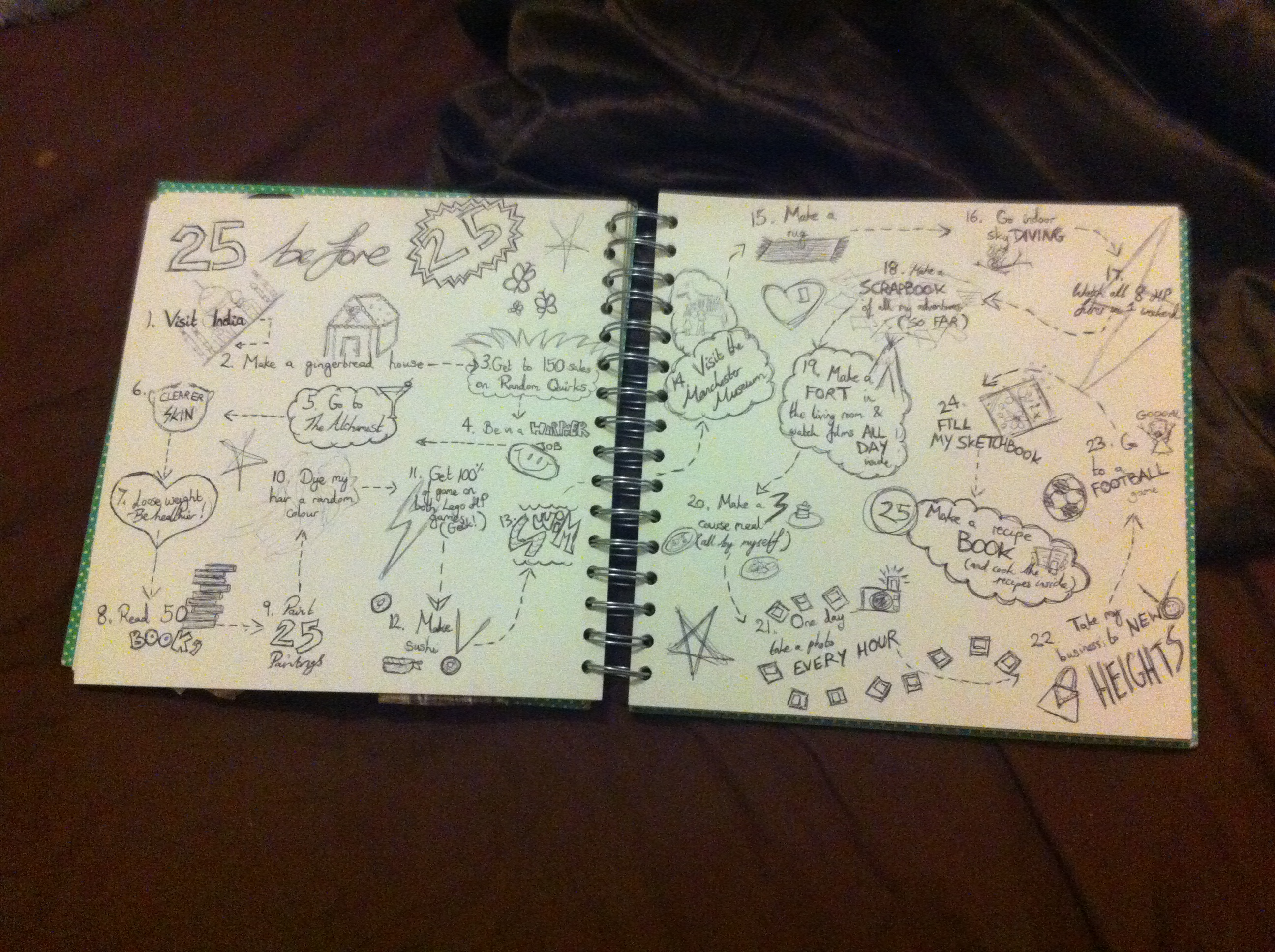 25 before 25: A doodle list of stuff I want to do