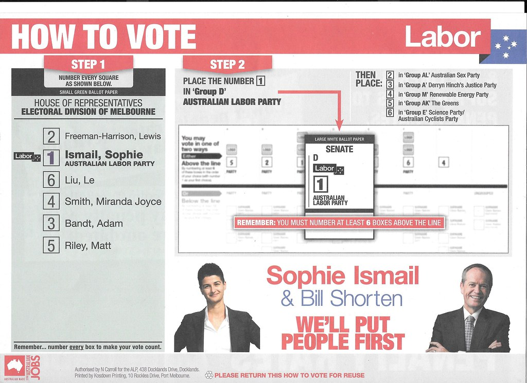 Labor How-to-Vote, Division of Melbourne