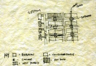 double d bungalow row sketch