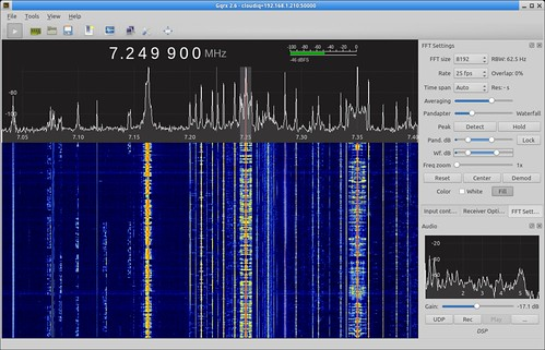 Gqrx SDR 2.6 with RFSpace Cloud-IQ