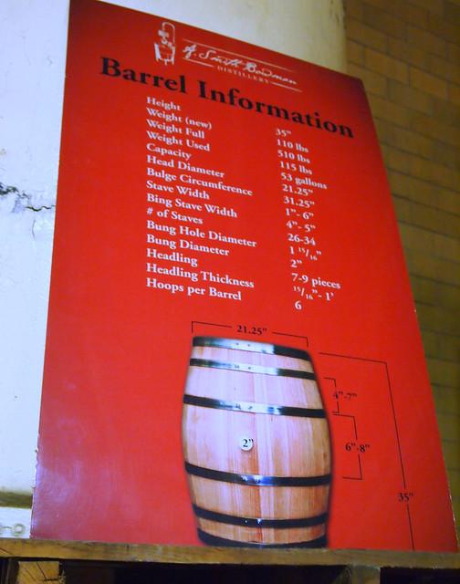 Whiskey barrel dimensions